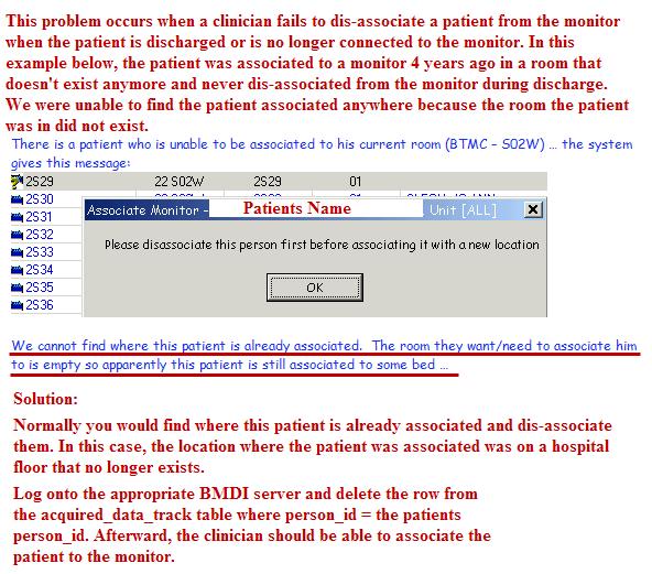 Associate Monitor Problem
